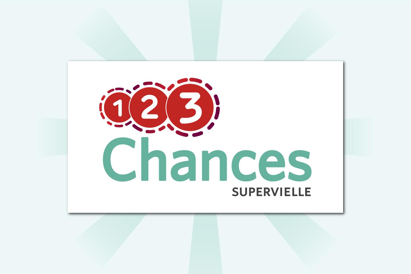 1, 2,3 Chances