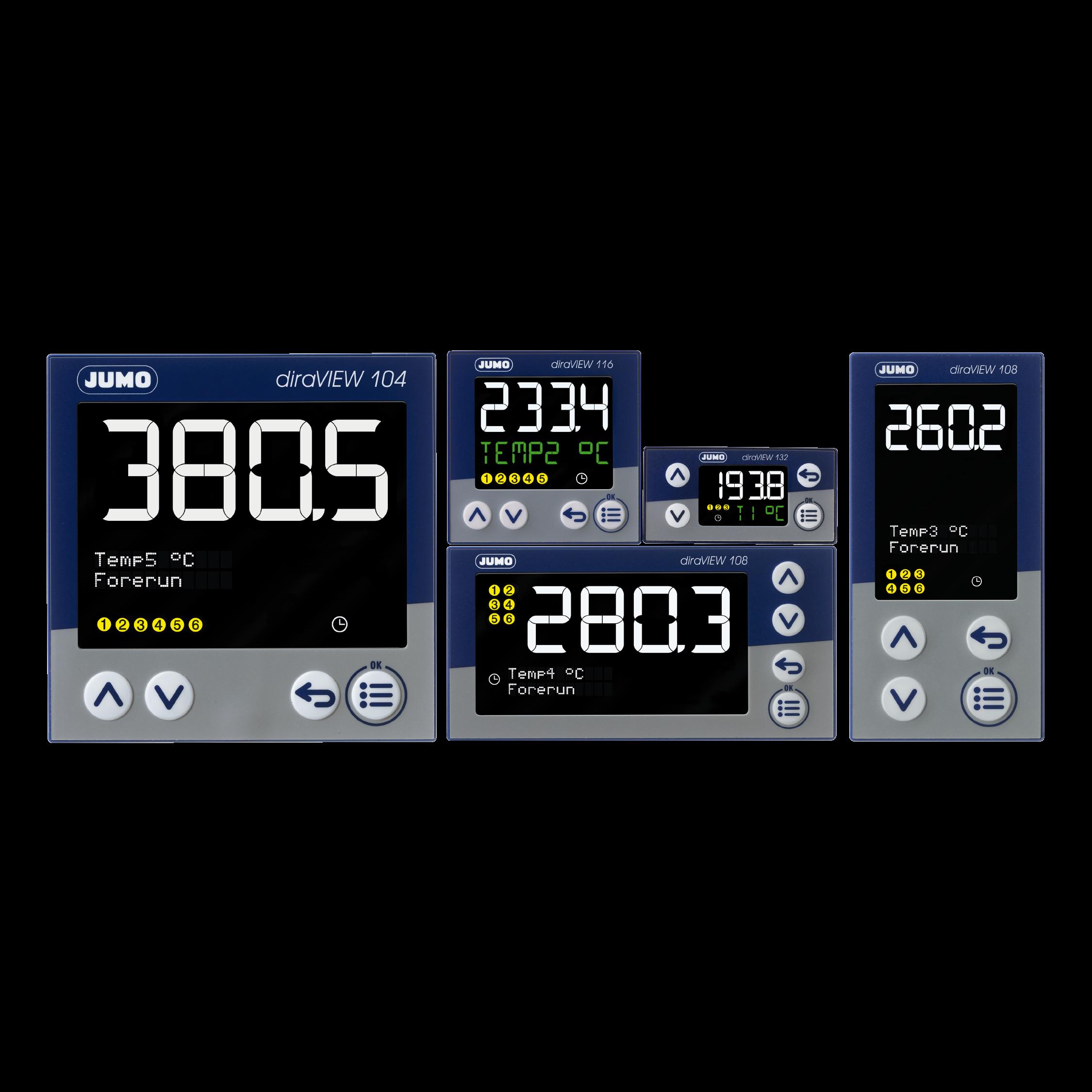 JUMO diraVIEW digital indicators